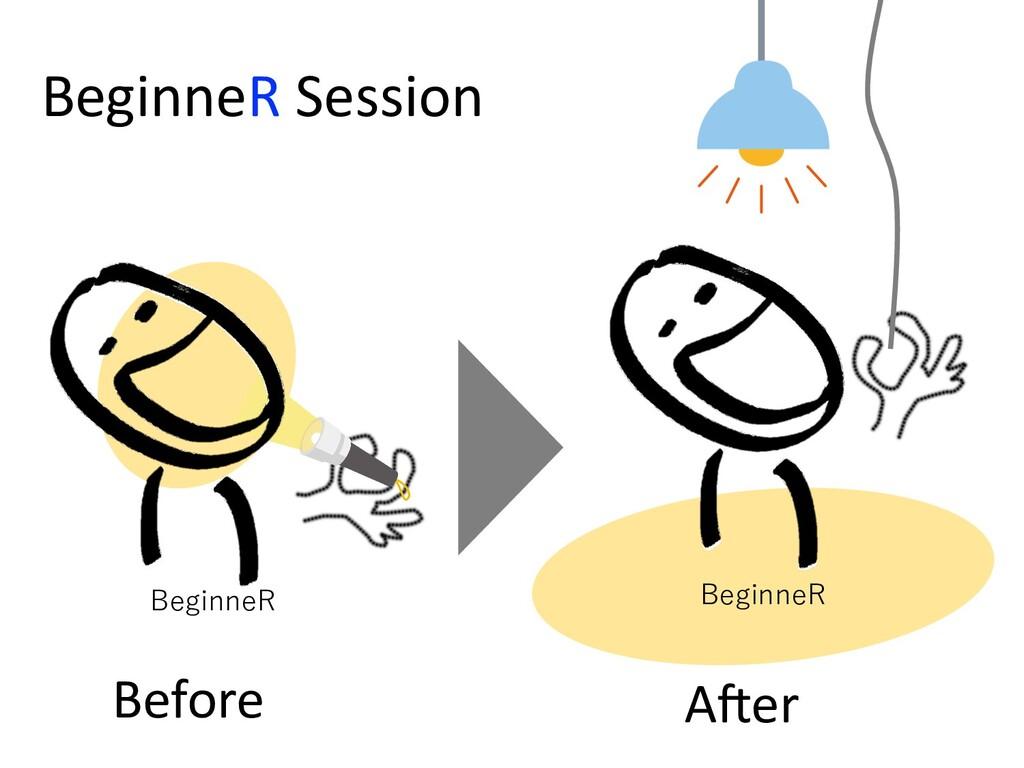 Before ABer BeginneR Session BeginneR BeginneR
