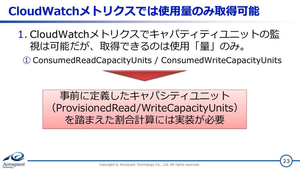 CloudWatchメトリクスでは使用量のみ取得可能 1. CloudWatchメトリクスでキ...