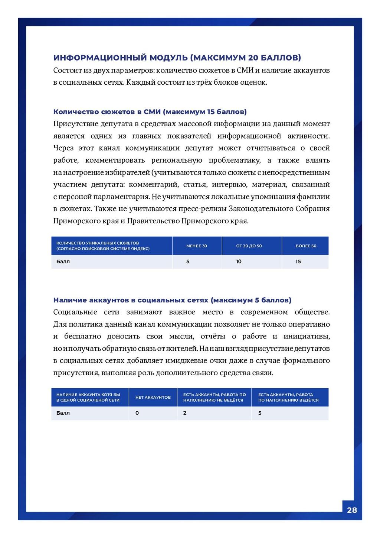 28 ИНФОРМАЦИОННЫЙ МОДУЛЬ (МАКСИМУМ 20 БАЛЛОВ) С...
