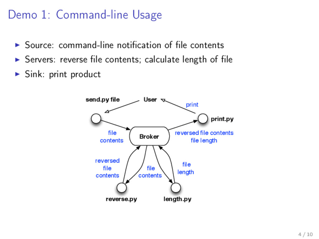Demo 1: Command-line Usage Source: command-line...