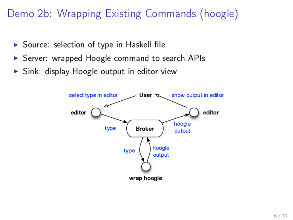 Demo 2b: Wrapping Existing Commands (hoogle) So...