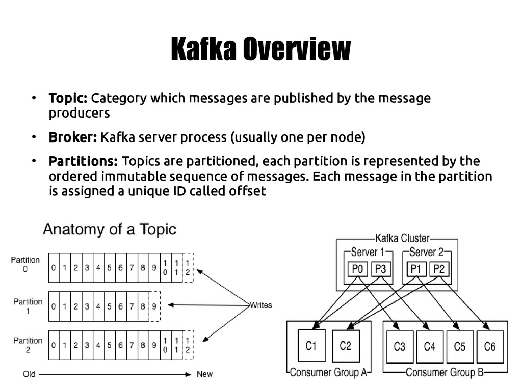 Kafka Overview ● Topic: Category which messages...