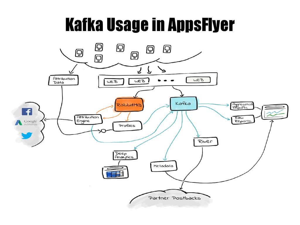 Kafka Usage in AppsFlyer