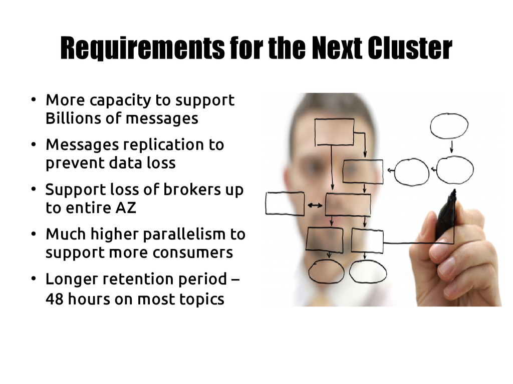 Requirements for the Next Cluster ● More capaci...