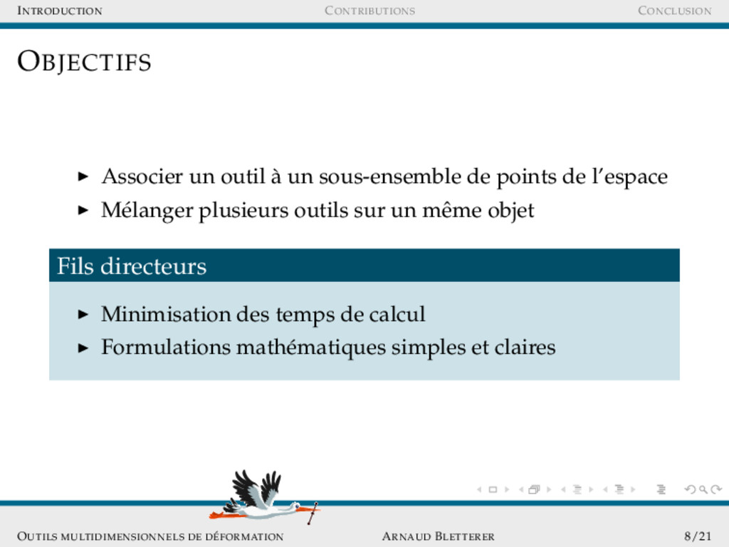 INTRODUCTION CONTRIBUTIONS CONCLUSION OBJECTIFS...
