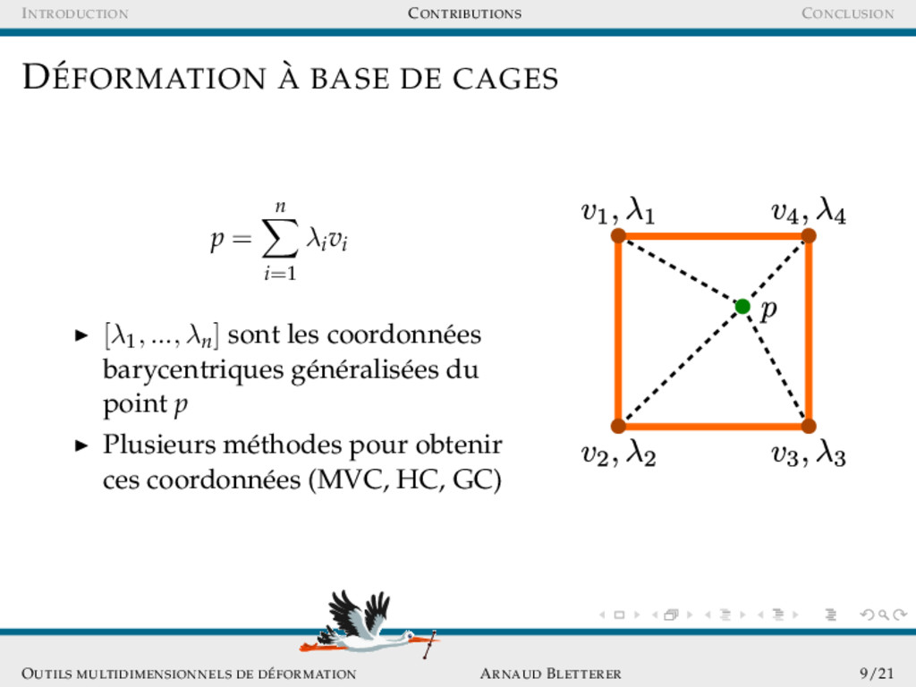 INTRODUCTION CONTRIBUTIONS CONCLUSION D´ EFORMA...