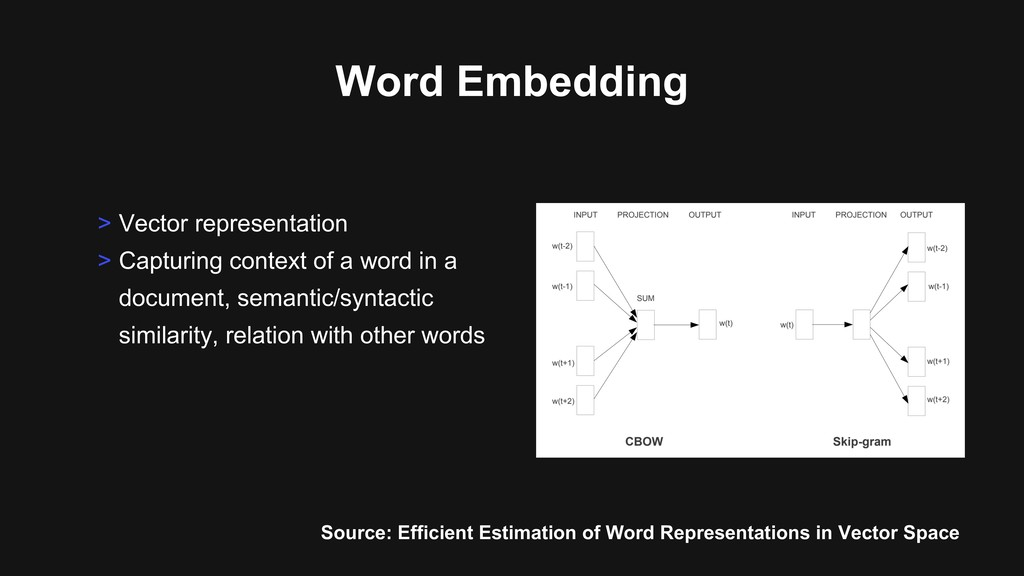 Word Embedding > Vector representation > Captur...