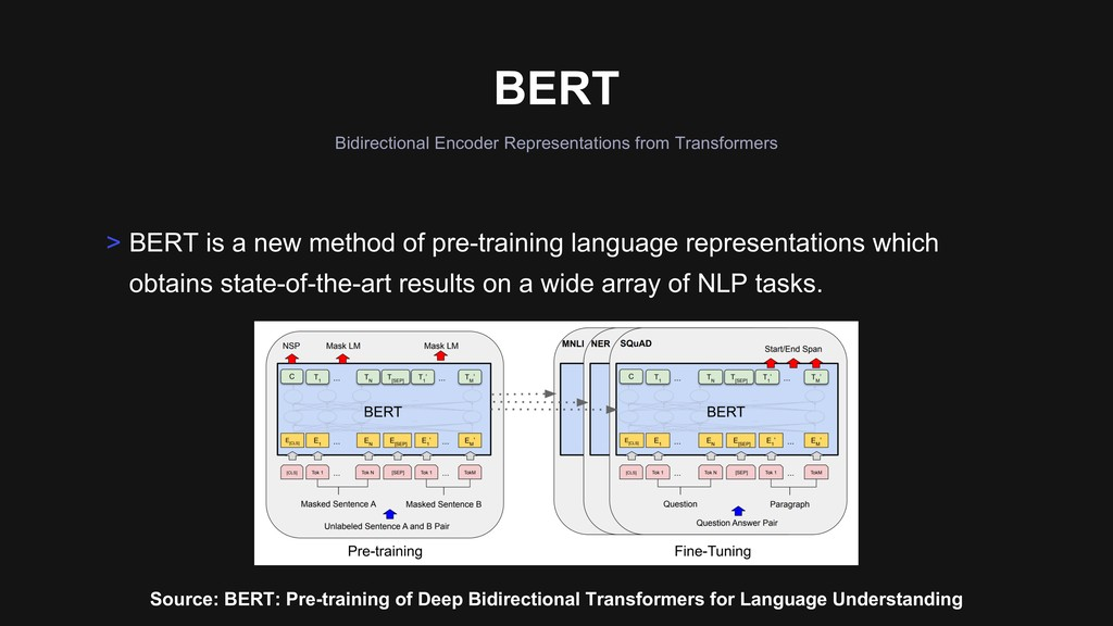 BERT > BERT is a new method of pre-training lan...