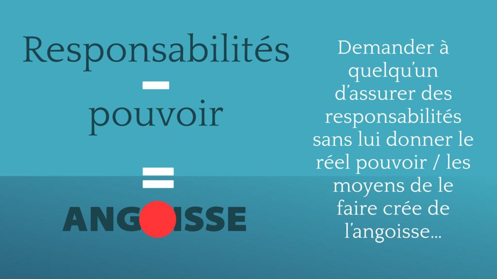 Responsabilités ANGOISSE = – pouvoir Demander à...