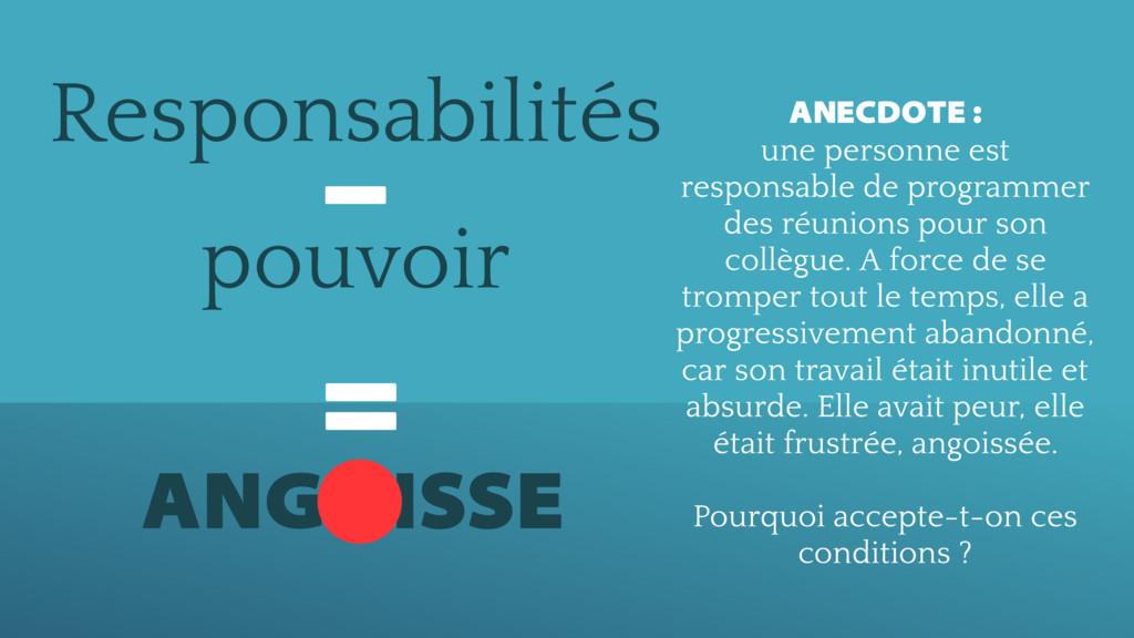 Responsabilités ANGOISSE = – pouvoir ANECDOTE :...