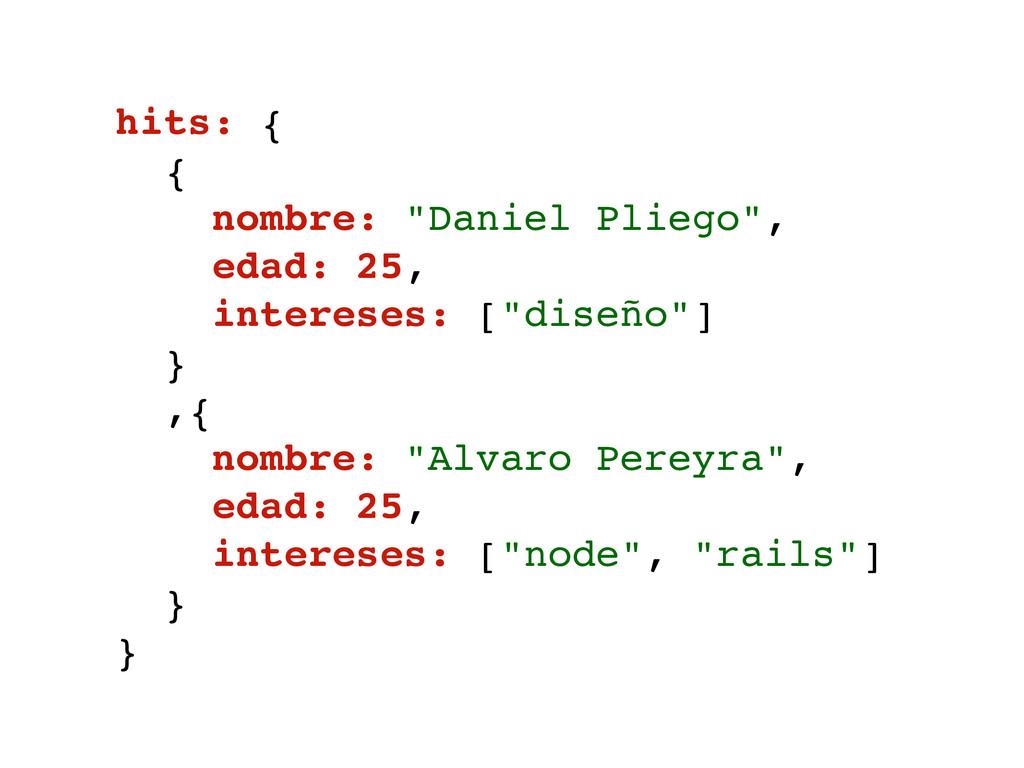 """hits: { { nombre: """"Daniel Pliego"""", edad: 25, in..."""