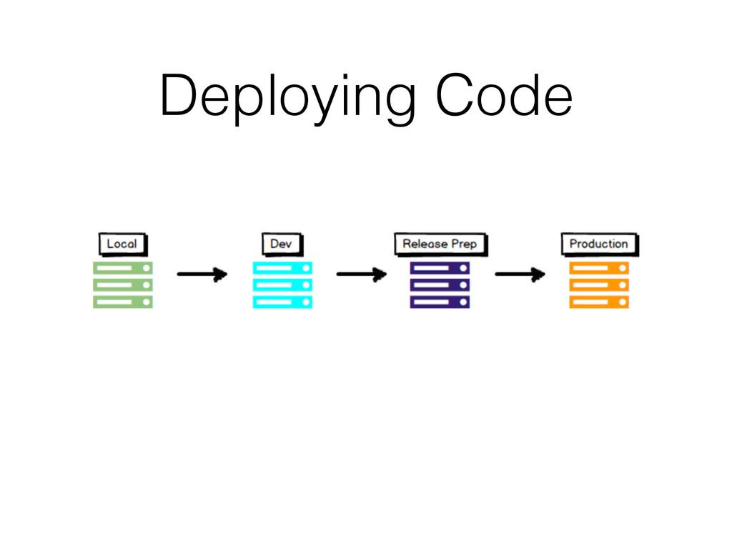 Deploying Code