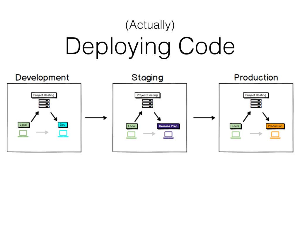 (Actually) Deploying Code