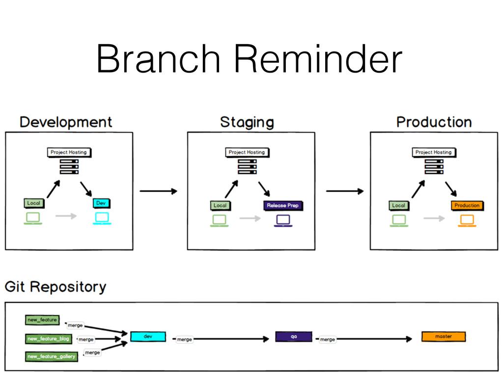 Branch Reminder