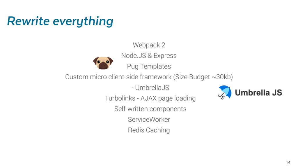 Webpack 2 Node.JS & Express Pug Templates Custo...