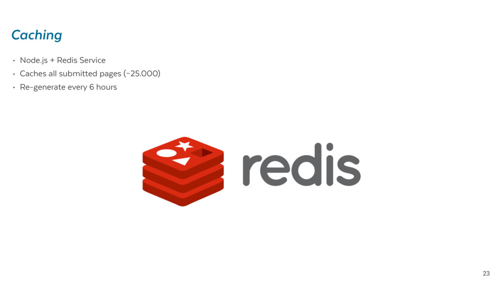 • Node.js + Redis Service • Caches all submitte...
