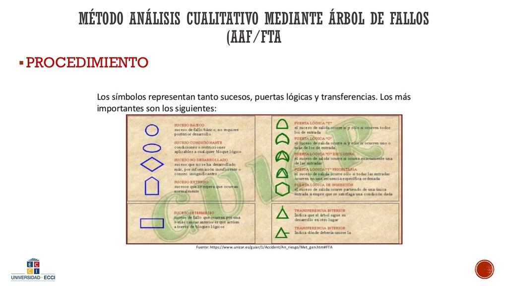 ▪PROCEDIMIENTO MÉTODO ANÁLISIS CUALITATIVO MEDI...
