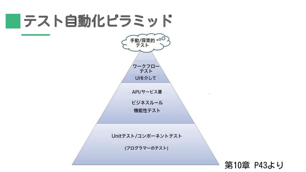 テスト自動化ピラミッド 第10章 P43より
