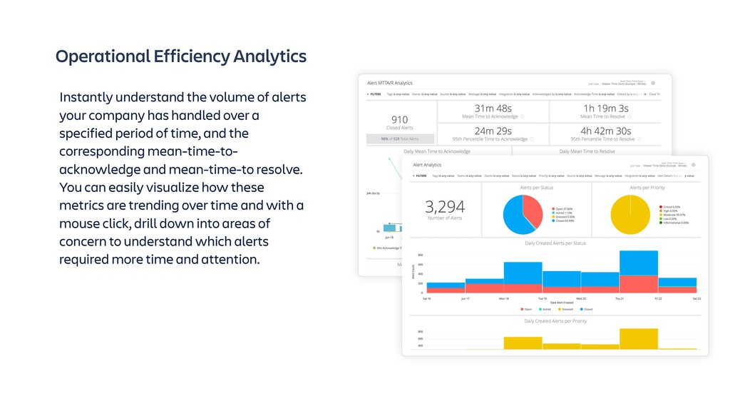 Operational Efficiency Analytics Instantly unde...