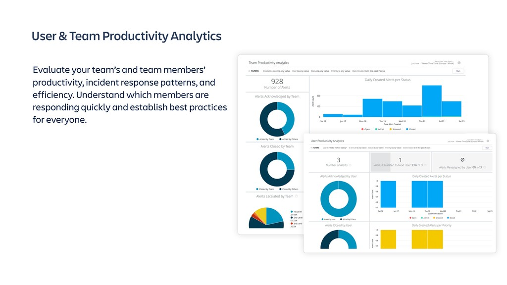 User & Team Productivity Analytics Evaluate you...