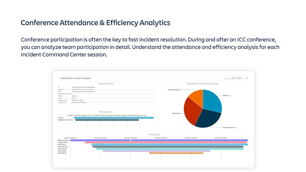 Conference Attendance & Efficiency Analytics Co...