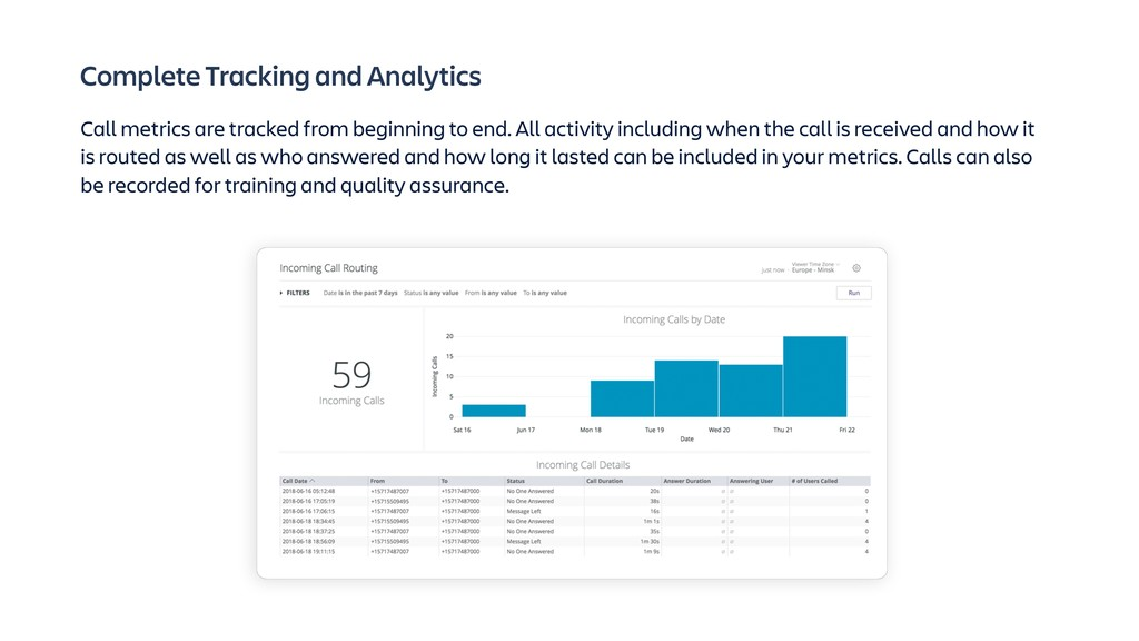 Complete Tracking and Analytics Call metrics ar...