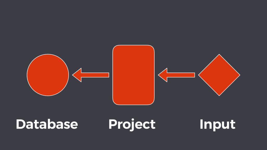 Project Input Database
