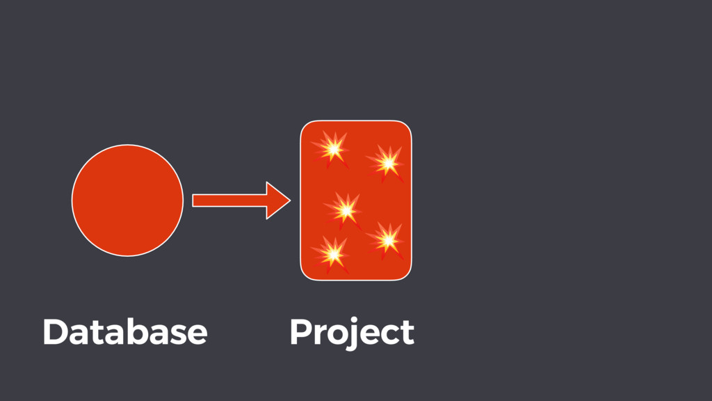 Project Database ! ! ! ! !