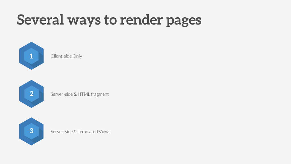 Several ways to render pages 2 3 Client-side On...
