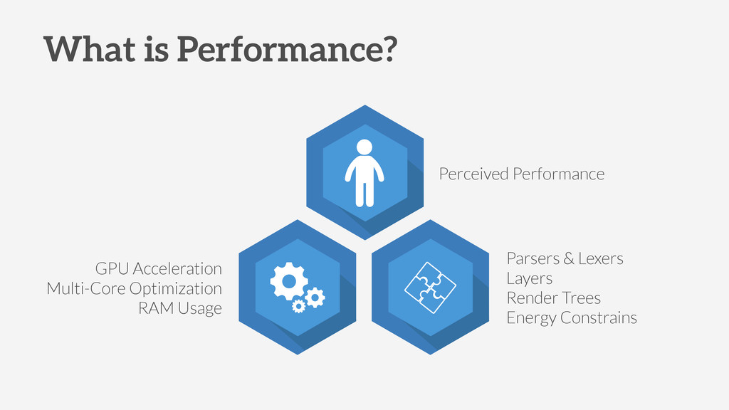 GPU Acceleration Multi-Core Optimization RAM Us...