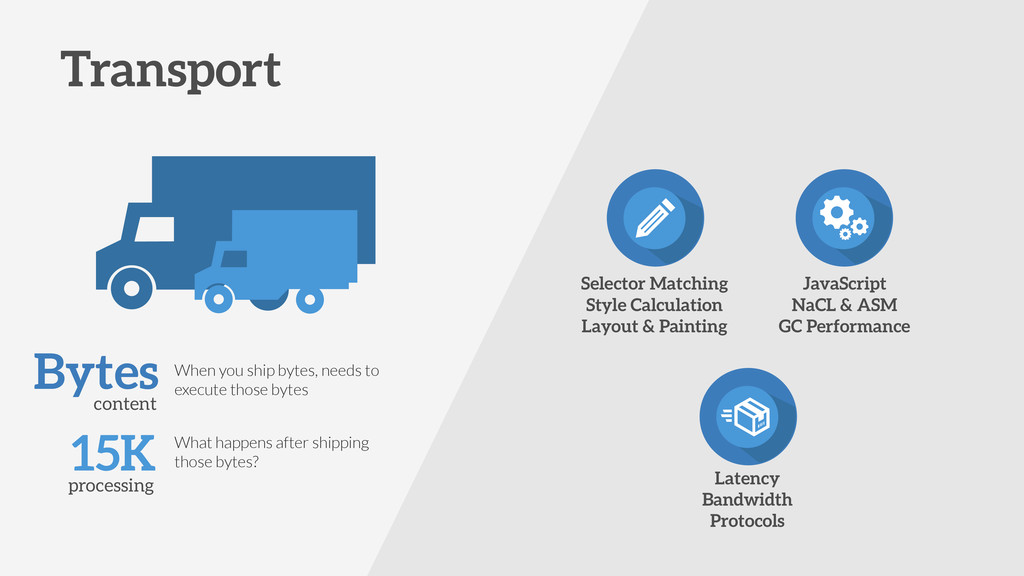 Transport Selector Matching Style Calculation L...