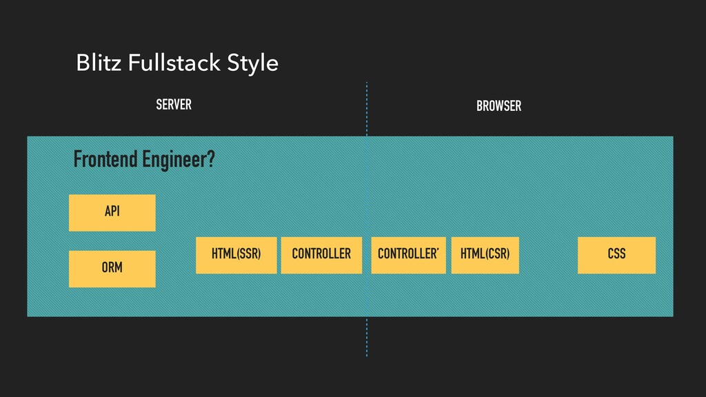 Blitz Fullstack Style Frontend Engineer? BROWSE...