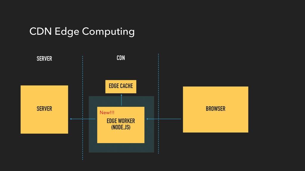 CDN Edge Computing SERVER Application Engineer ...