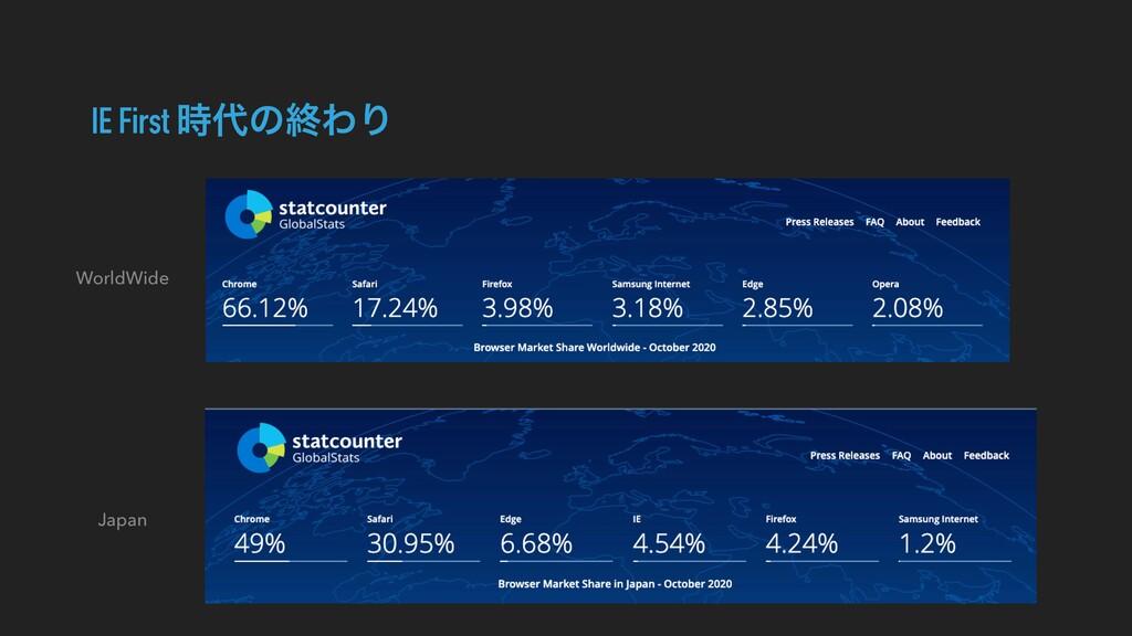 IE First ͷऴΘΓ WorldWide Japan