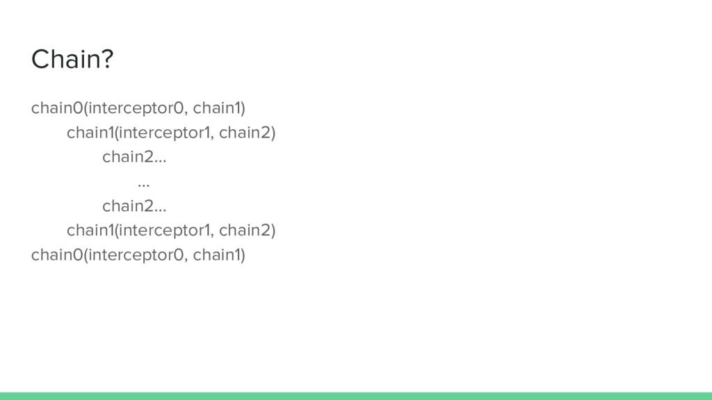 Chain? chain0(interceptor0, chain1) chain1(inte...