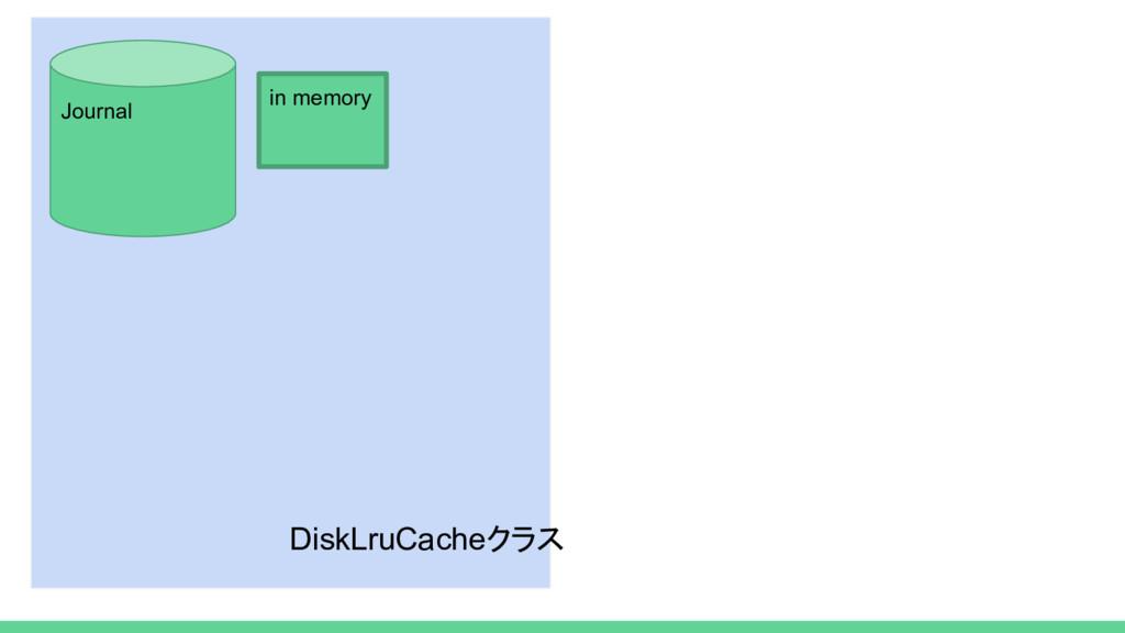 DiskLruCacheクラス Journal in memory