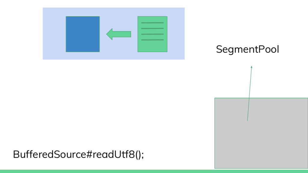 BufferedSource#readUtf8(); SegmentPool