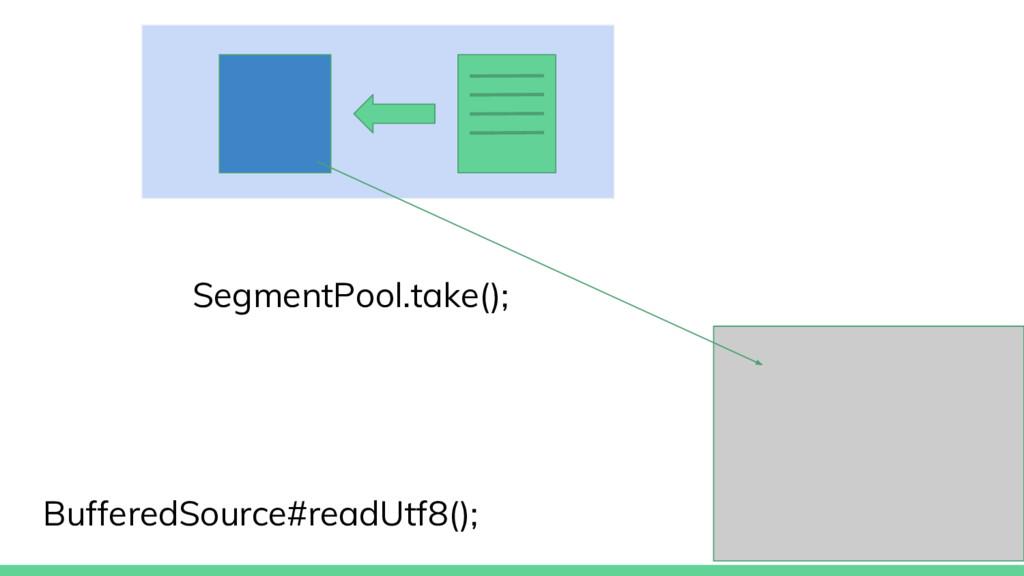 SegmentPool.take(); BufferedSource#readUtf8();