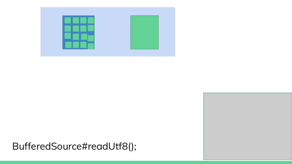 BufferedSource#readUtf8();