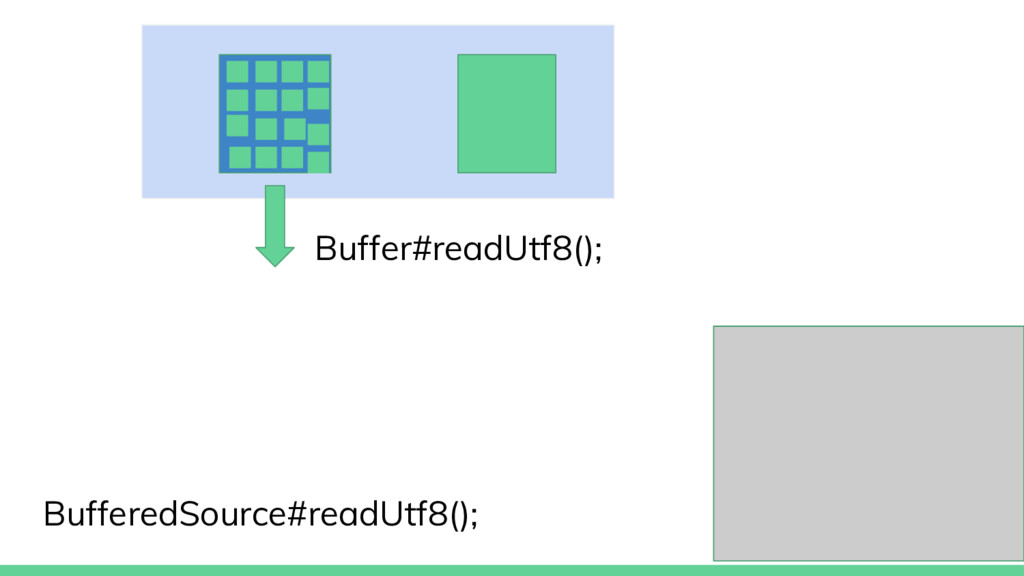 Buffer#readUtf8(); BufferedSource#readUtf8();