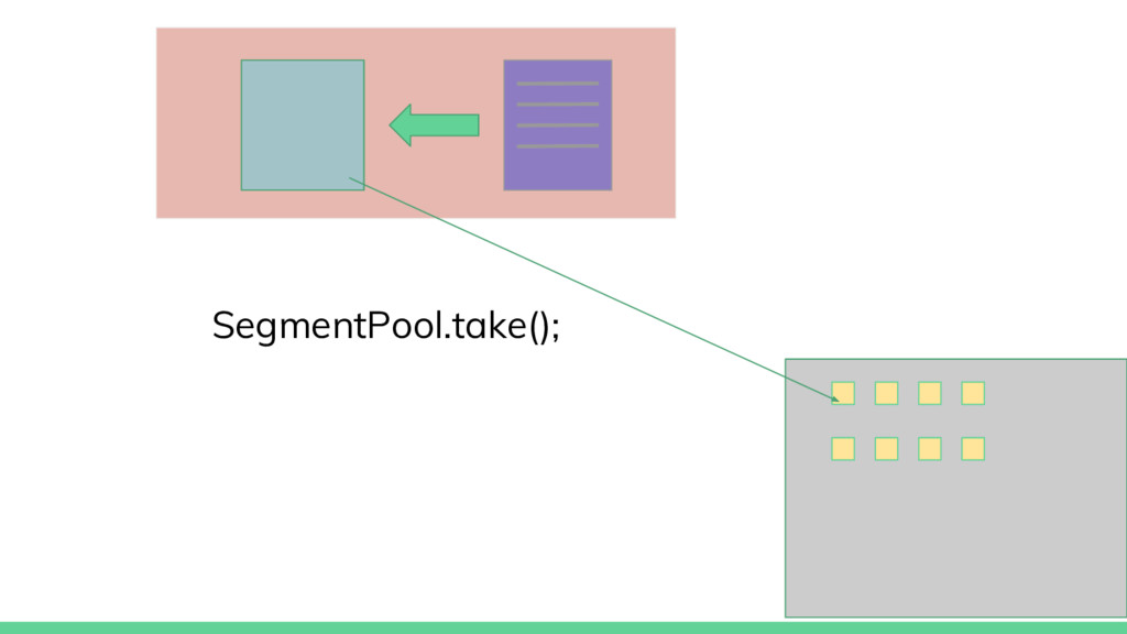 SegmentPool.take();