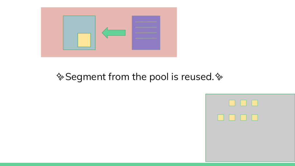 ✨Segment from the pool is reused.✨