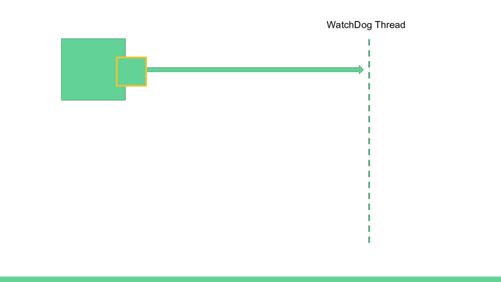 WatchDog Thread