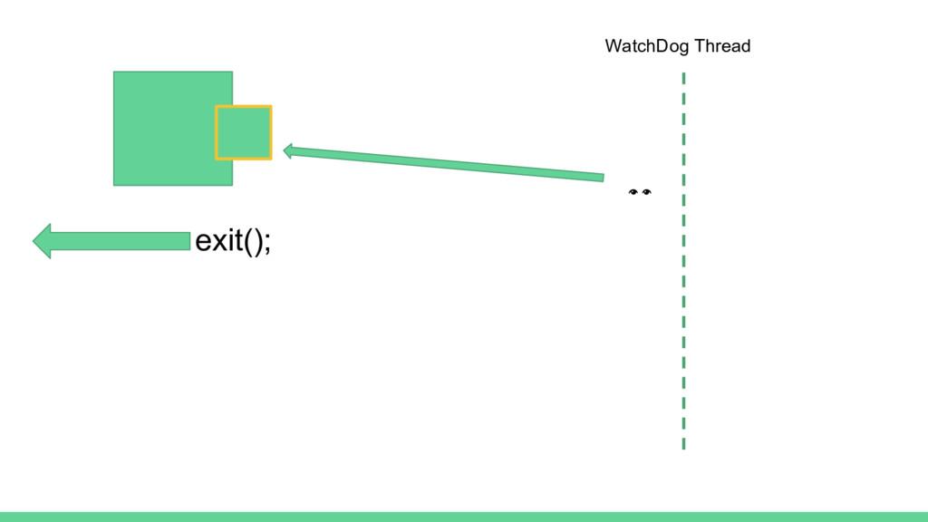 WatchDog Thread exit();