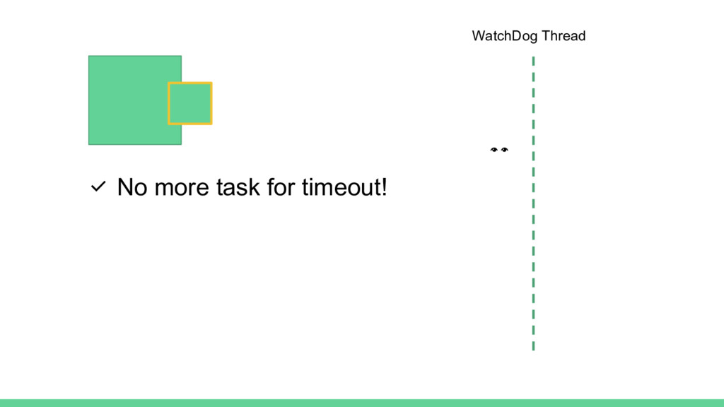 WatchDog Thread ✅ No more task for timeout!