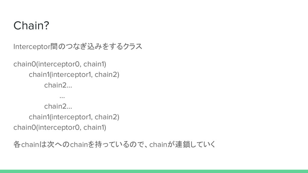 Chain? Interceptor間のつなぎ込みをするクラス chain0(intercep...