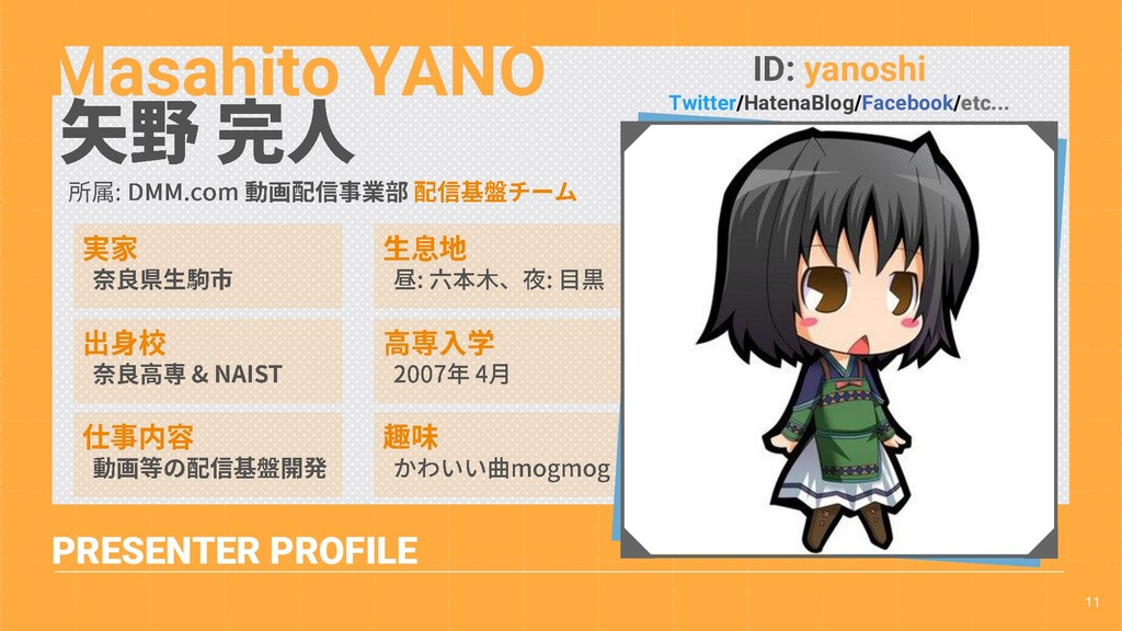 11 PRESENTER PROFILE Masahito YANO ID: yanoshi ...