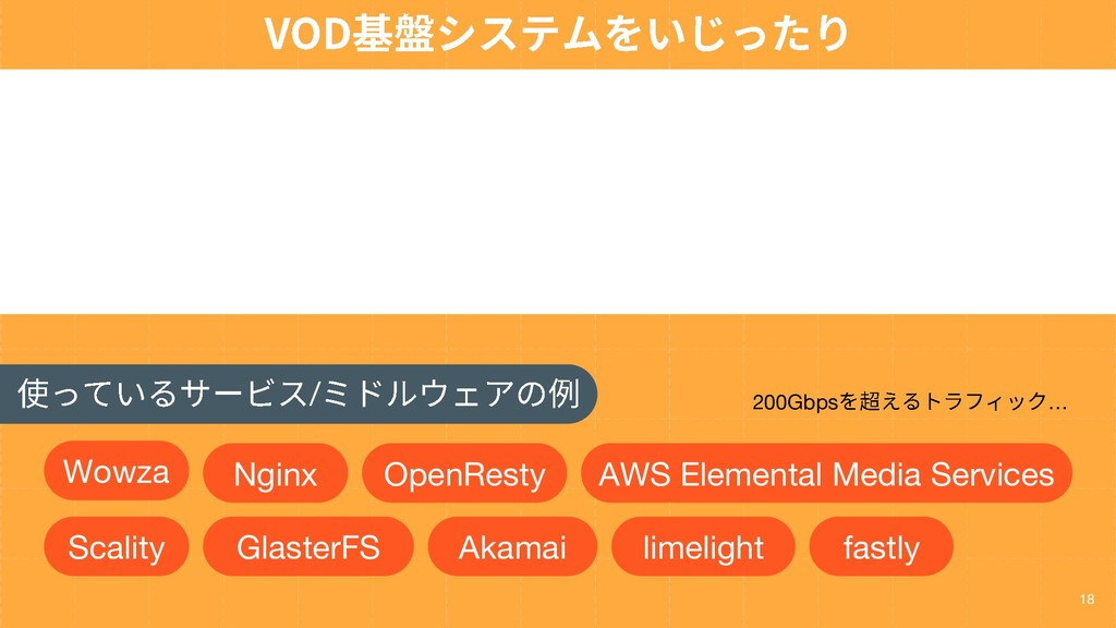 18 Wowza Nginx OpenResty AWS Elemental Media Se...
