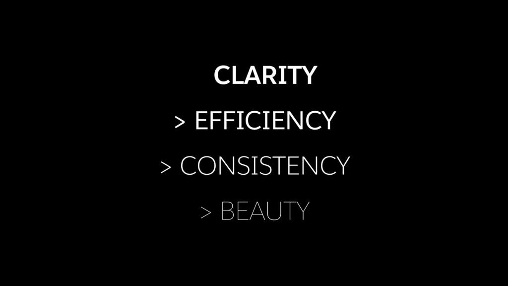 > CLARITY > EFFICIENCY > CONSISTENCY > BEAUTY