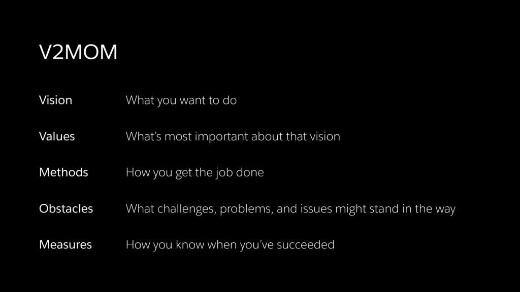 V2MOM Vision Values Methods Obstacles Measures ...